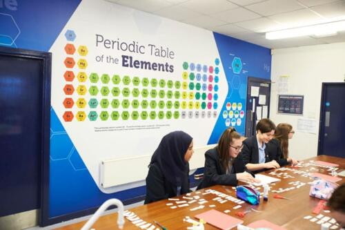 periodic table wall graphic